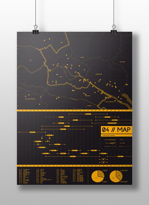 Infografik Poster Printdesign