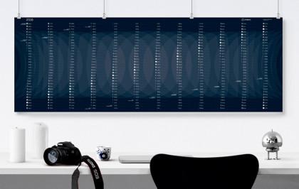 TEASER-kalender-poster-mockup-klMOONRISE