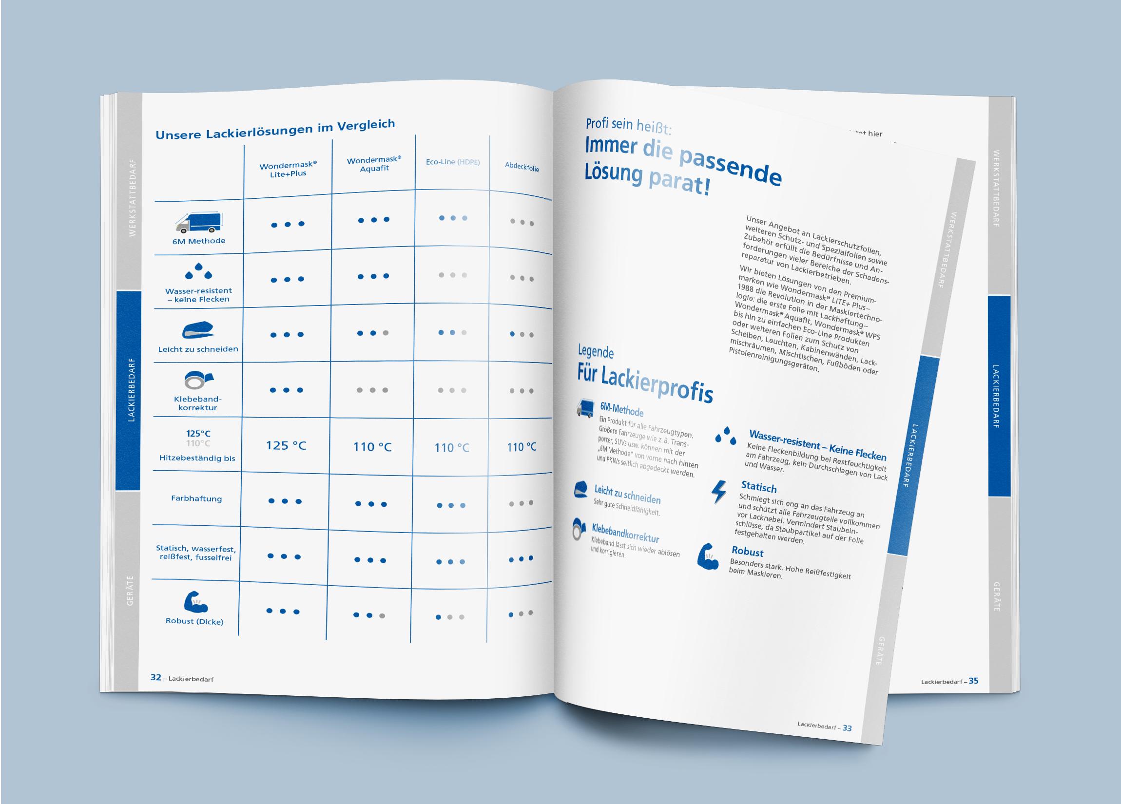 Horn-Bauer-Katalog-Print-Corporate-Design-Detail-2