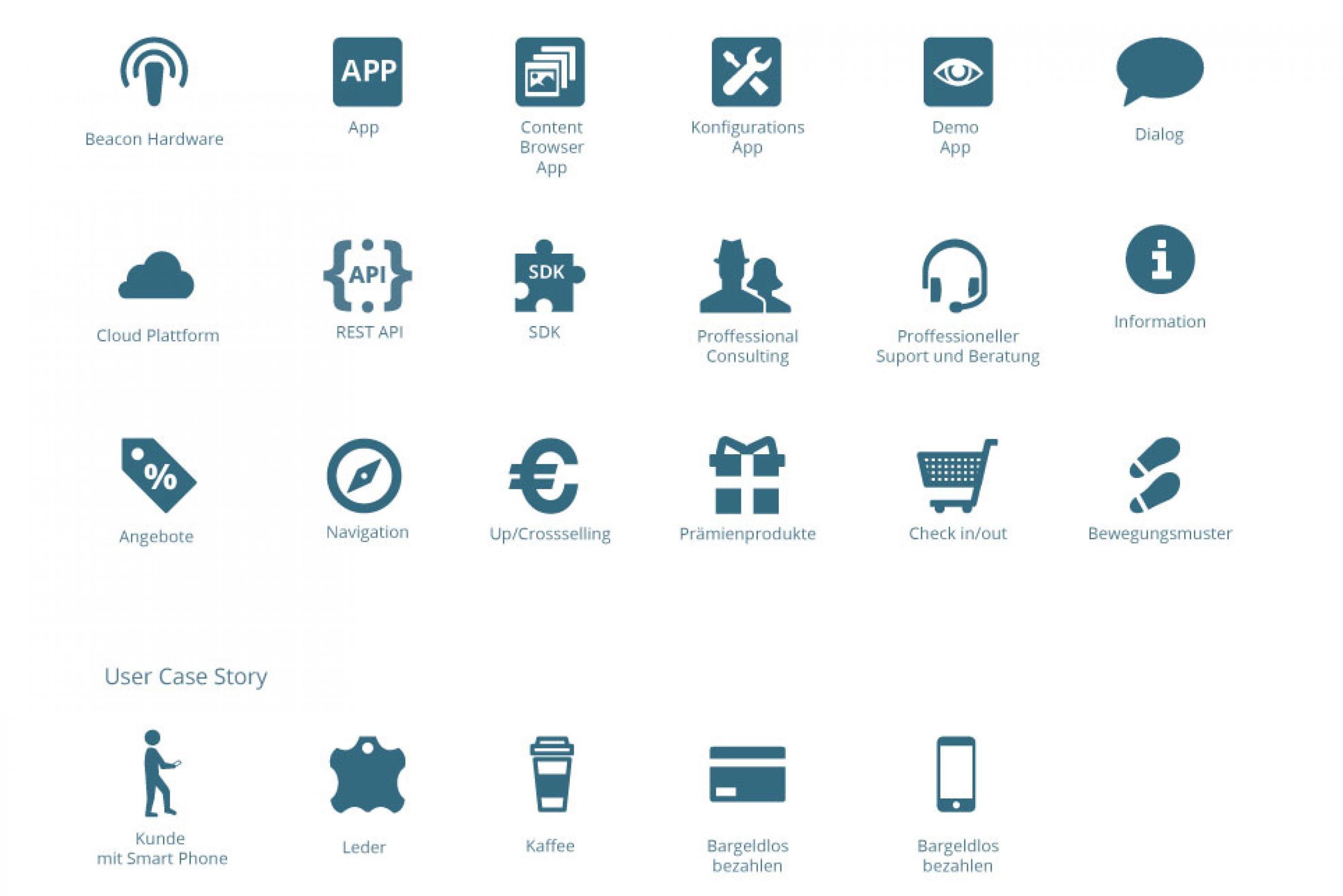CorporateDesign-Sensorberg-Icons
