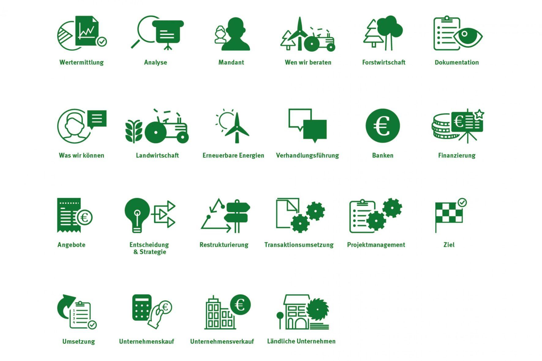 enagrat-Icon-Design-FORMLOS-berlin-Branding