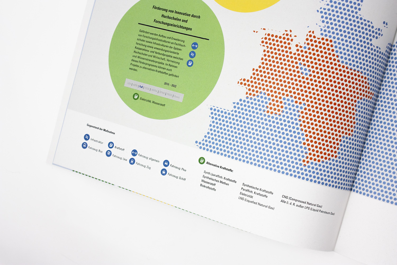 NOW-Laenderatlas-Broschuere-Design-Print-FORMLOS-Berlin-24
