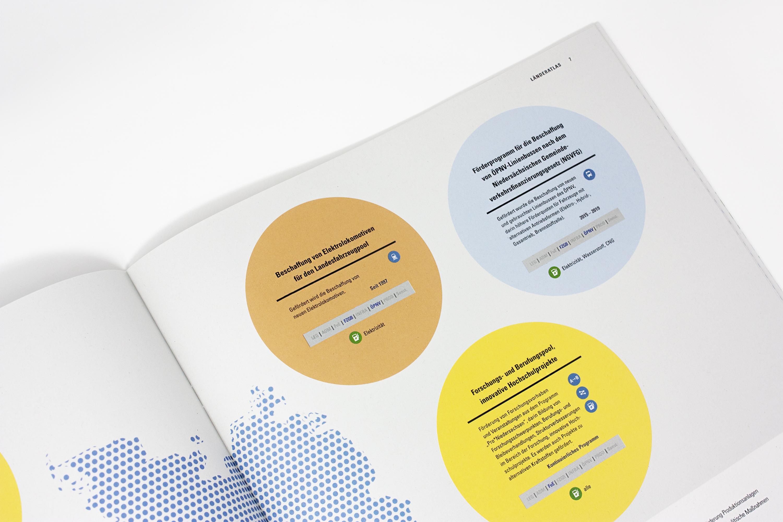 NOW-Laenderatlas-Broschuere-Design-Print-FORMLOS-Berlin-25