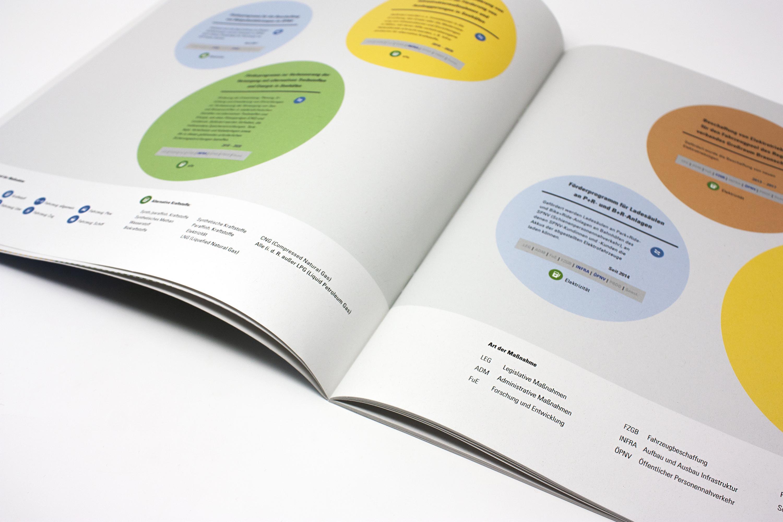 NOW-Laenderatlas-Broschuere-Design-Print-FORMLOS-Berlin-28