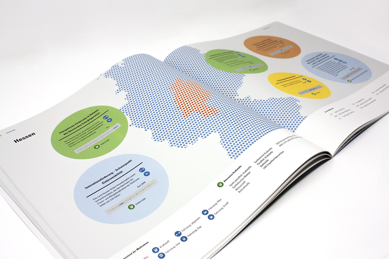 NOW-Laenderatlas-Broschuere-Design-Print-FORMLOS-Berlin-40